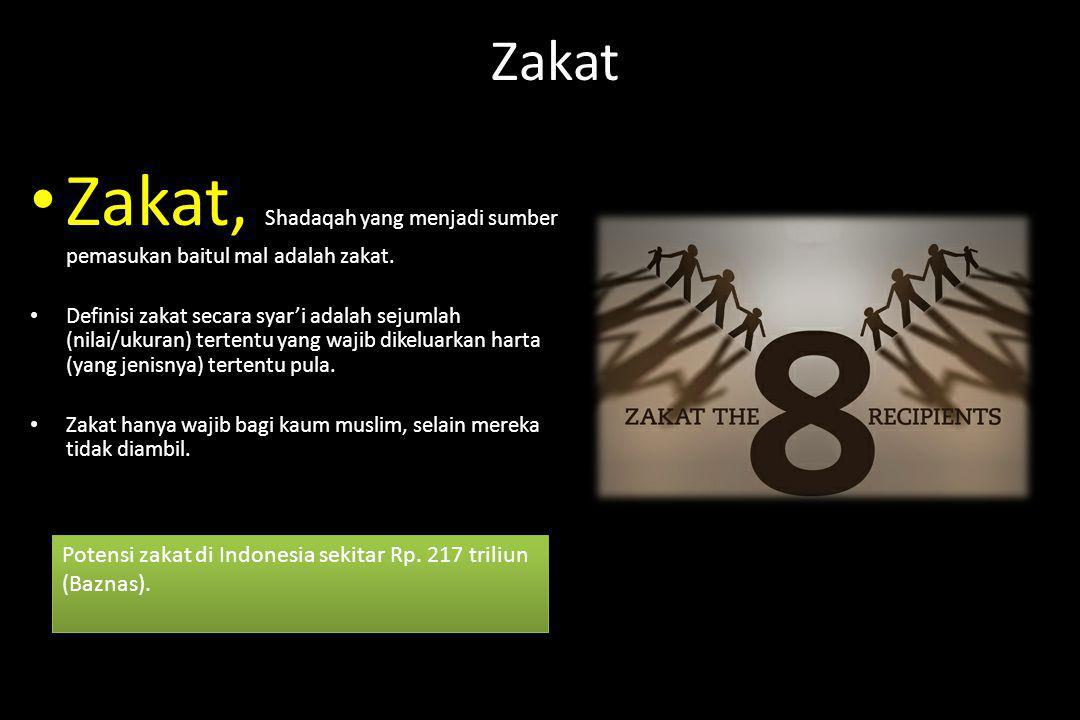 Zakat, Shadaqah yang menjadi sumber pemasukan baitul mal adalah zakat.