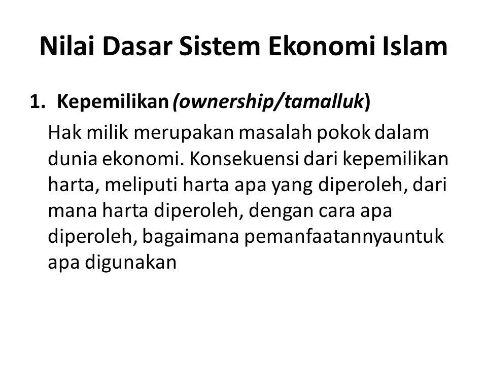 Nilai Dasar Sistem Ekonomi Islam
