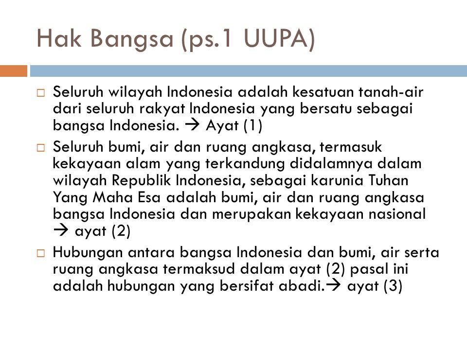 Hak Bangsa (ps.1 UUPA)