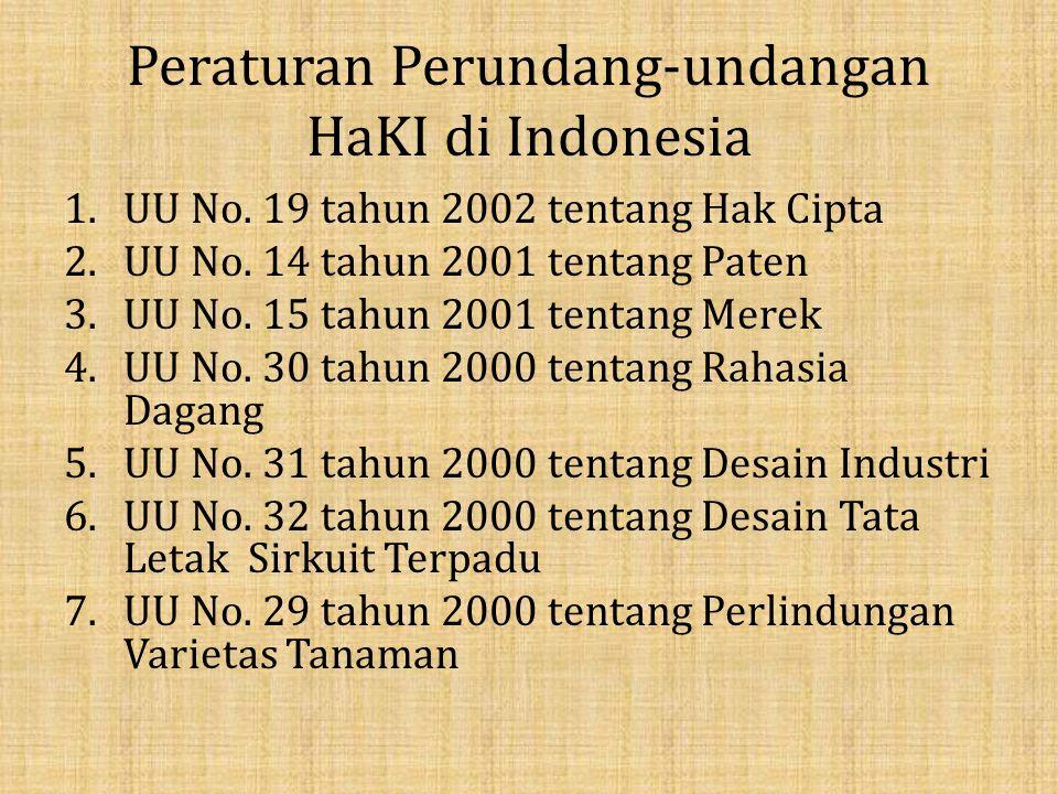 Peraturan Perundang-undangan HaKI di Indonesia