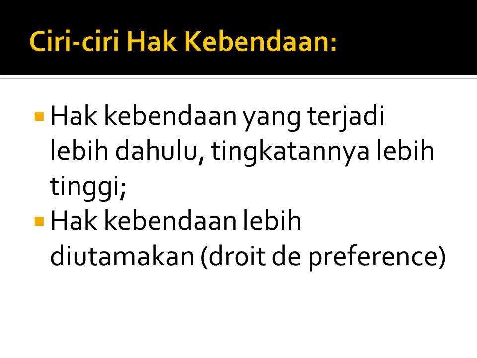 Ciri-ciri Hak Kebendaan: