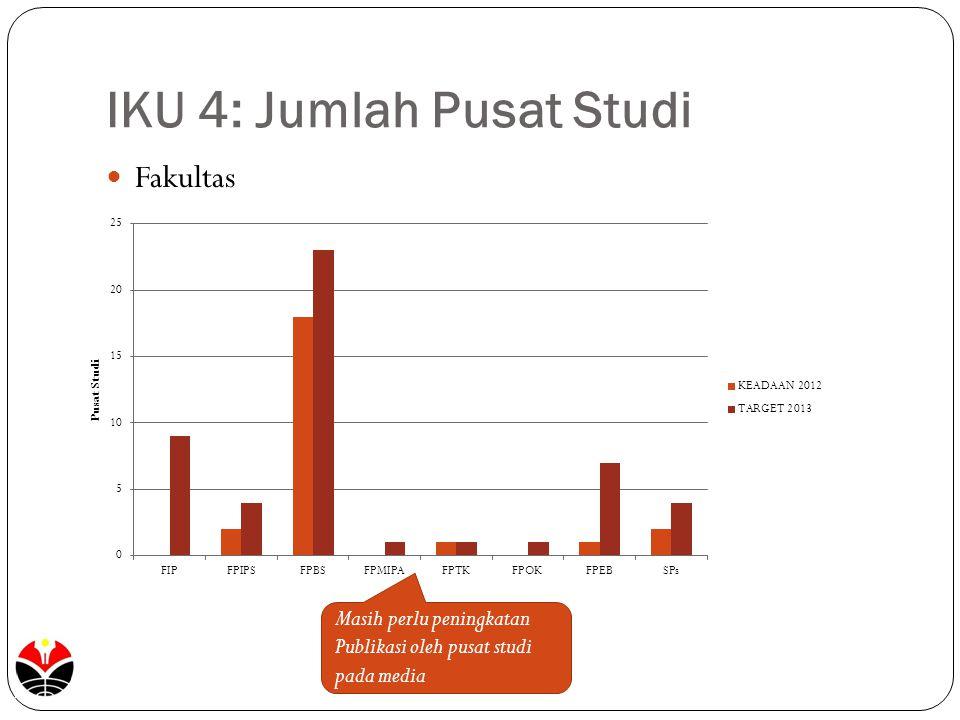 IKU 4: Jumlah Pusat Studi