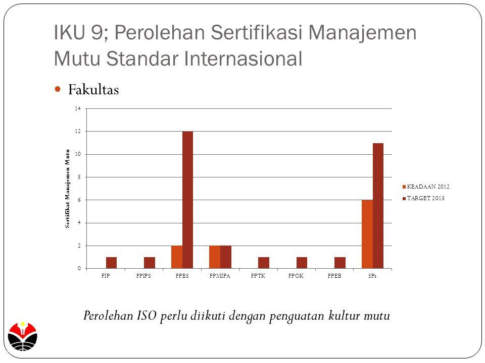 IKU 9; Perolehan Sertifikasi Manajemen Mutu Standar Internasional