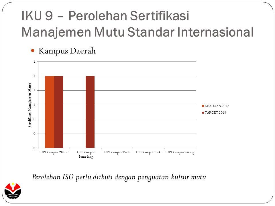 IKU 9 – Perolehan Sertifikasi Manajemen Mutu Standar Internasional
