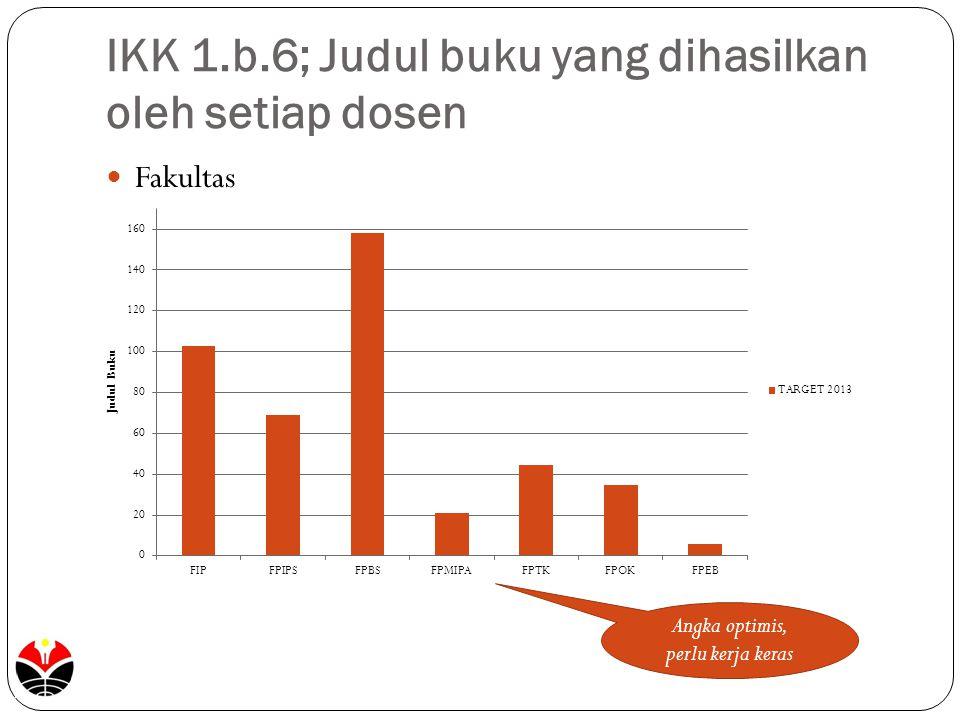 IKK 1.b.6; Judul buku yang dihasilkan oleh setiap dosen