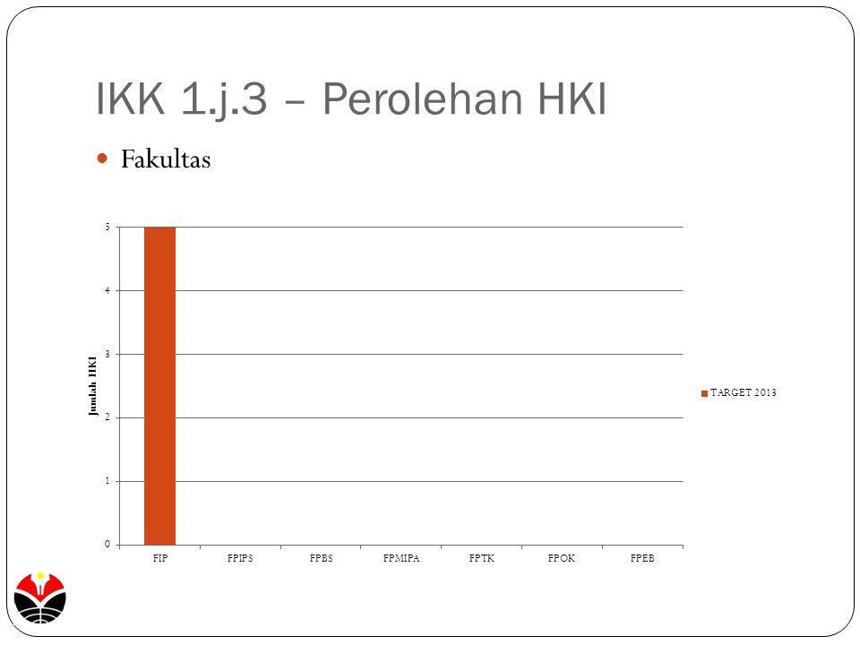 IKK 1.j.3 – Perolehan HKI Fakultas