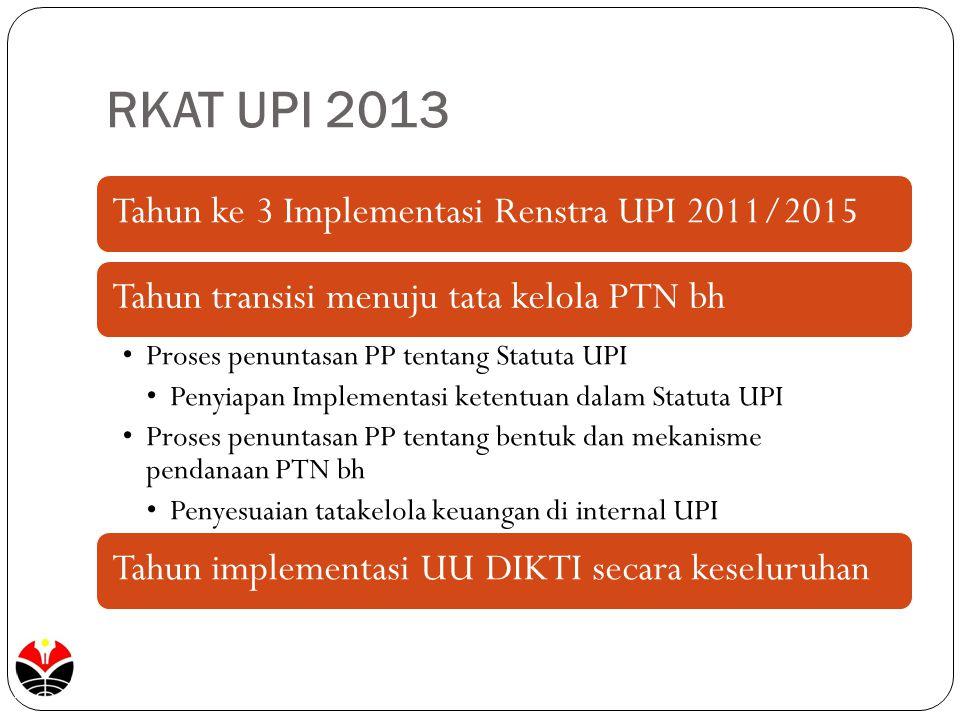 RKAT UPI 2013 Tahun ke 3 Implementasi Renstra UPI 2011/2015