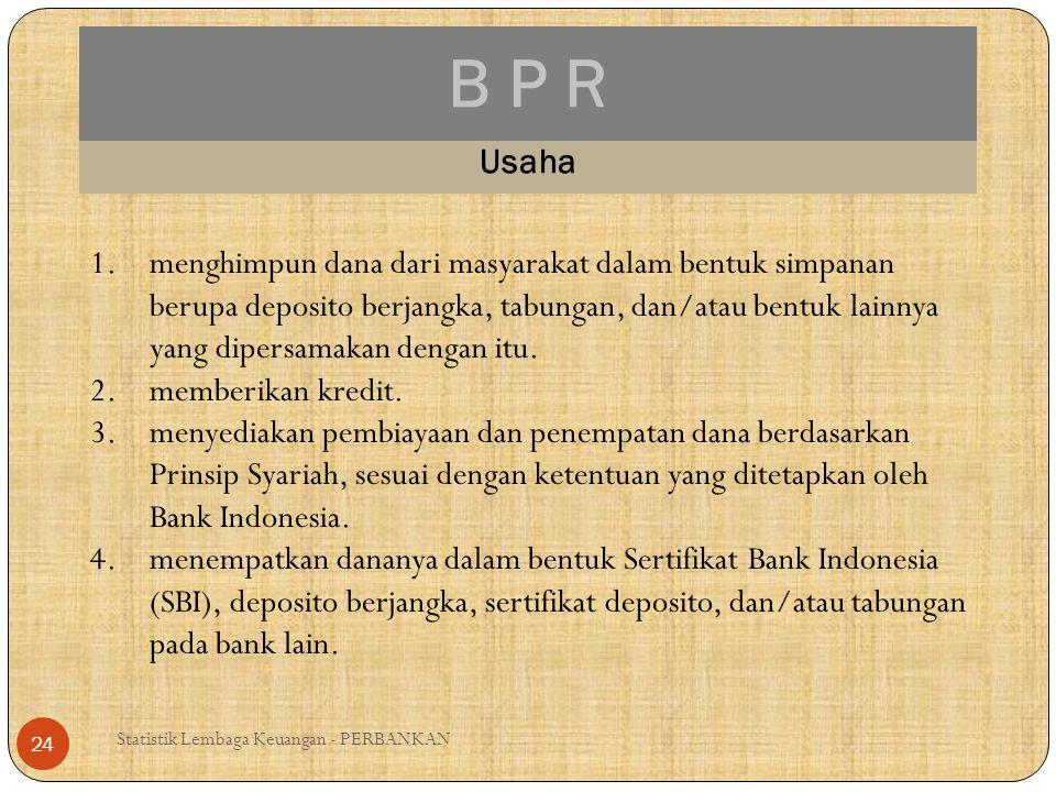 B P R Usaha.
