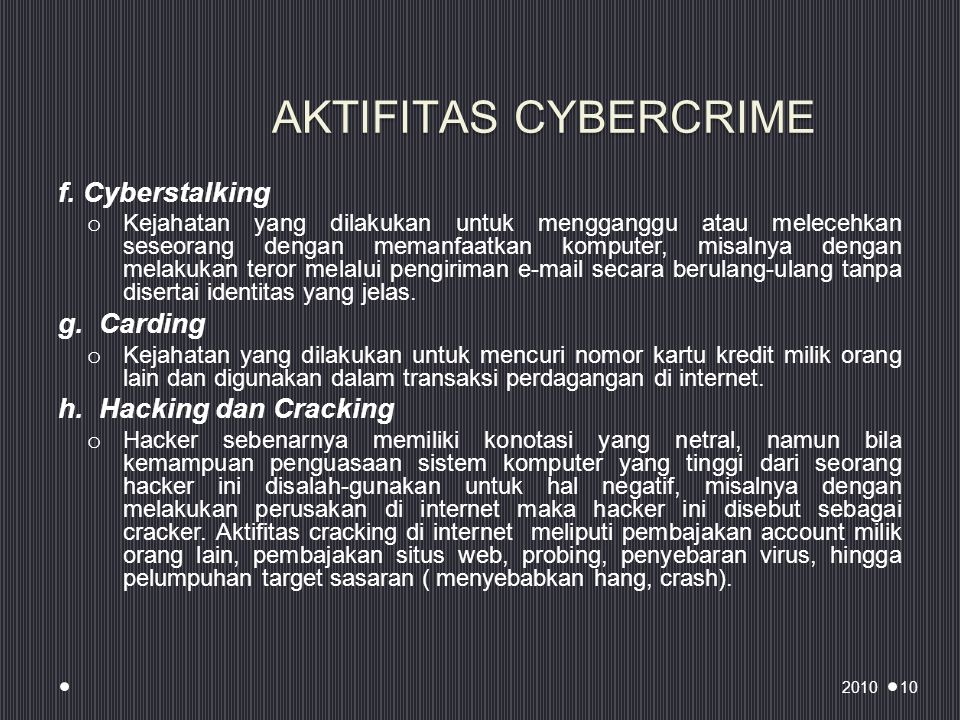 AKTIFITAS CYBERCRIME f. Cyberstalking g. Carding