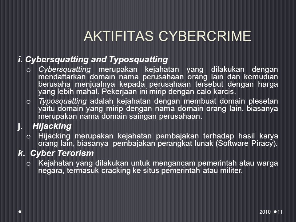 AKTIFITAS CYBERCRIME i. Cybersquatting and Typosquatting j. Hijacking