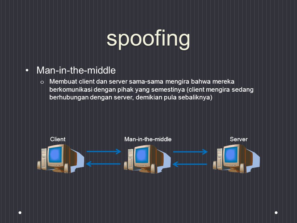 spoofing Man-in-the-middle