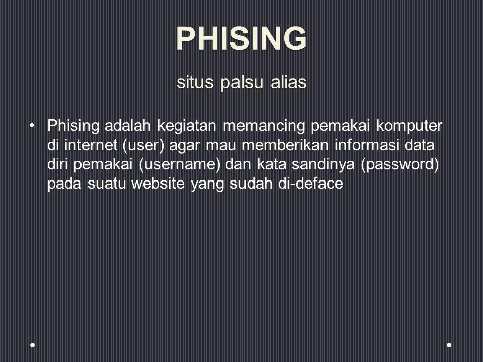 PHISING situs palsu alias