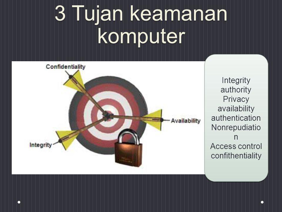 3 Tujan keamanan komputer