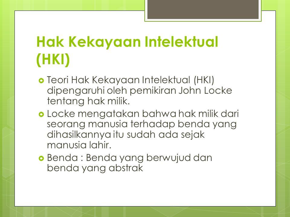 Hak Kekayaan Intelektual (HKI)