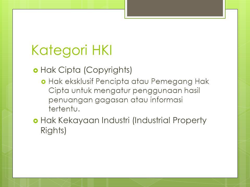 Kategori HKI Hak Cipta (Copyrights)