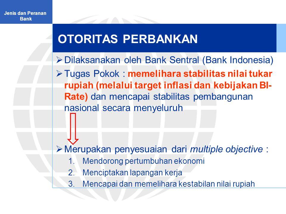 OTORITAS PERBANKAN Dilaksanakan oleh Bank Sentral (Bank Indonesia)