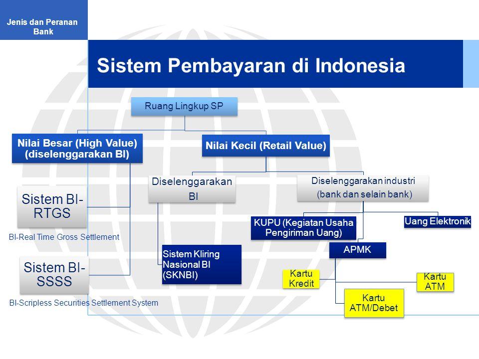 Sistem Pembayaran di Indonesia