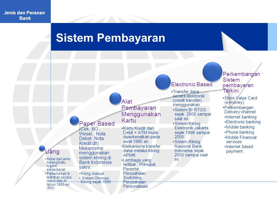 Sistem Pembayaran Uang