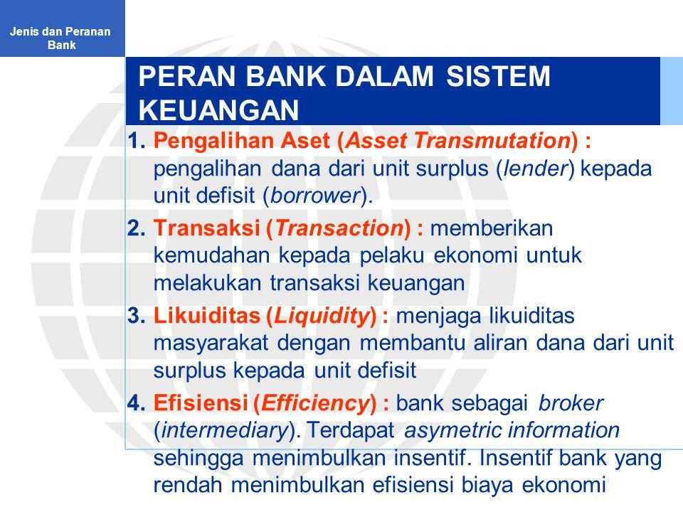 PERAN BANK DALAM SISTEM KEUANGAN