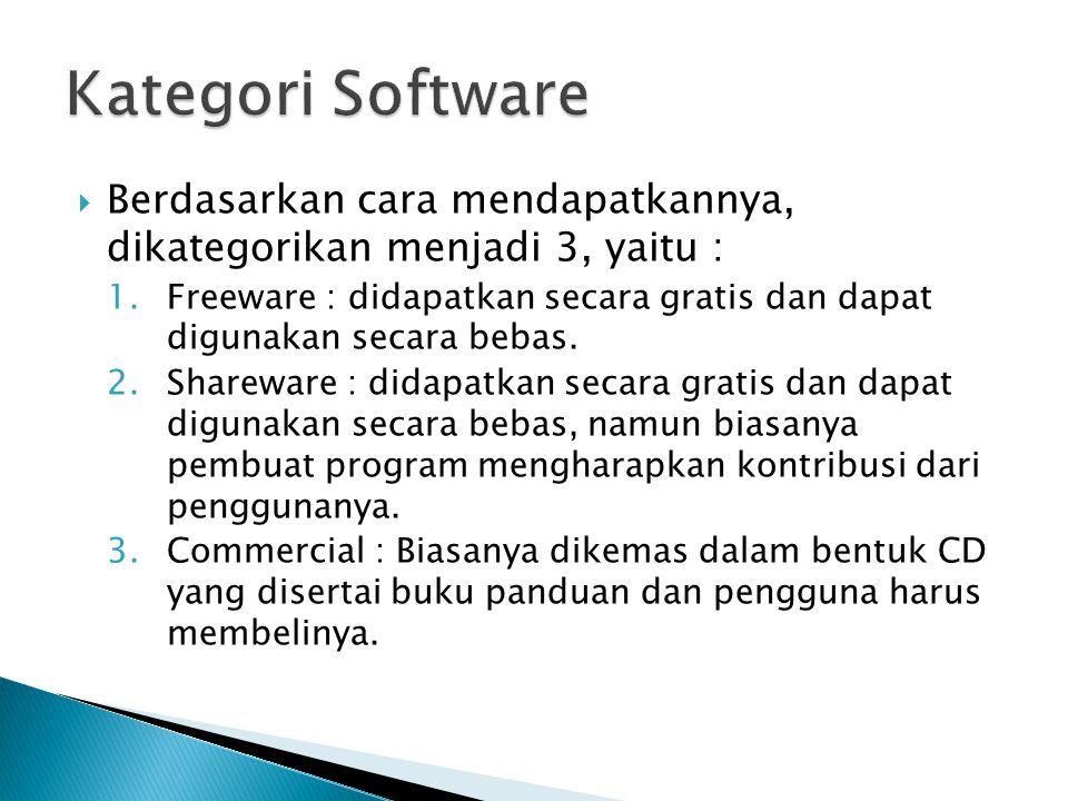 Kategori Software Berdasarkan cara mendapatkannya, dikategorikan menjadi 3, yaitu :