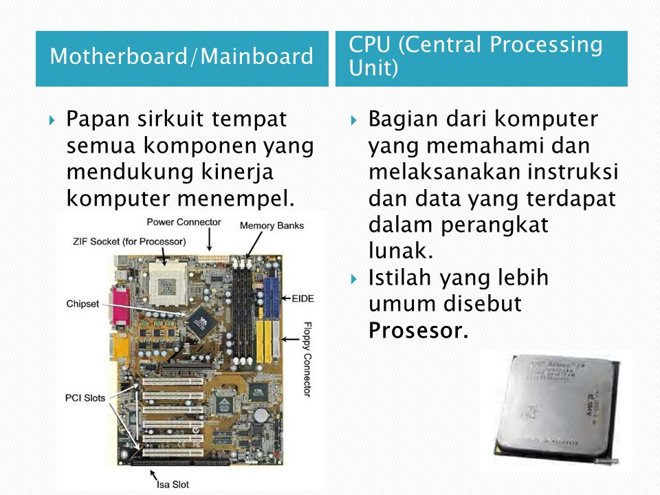 Motherboard/Mainboard