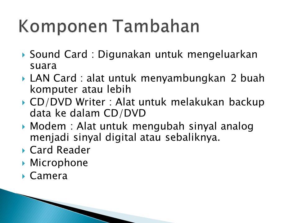 Komponen Tambahan Sound Card : Digunakan untuk mengeluarkan suara