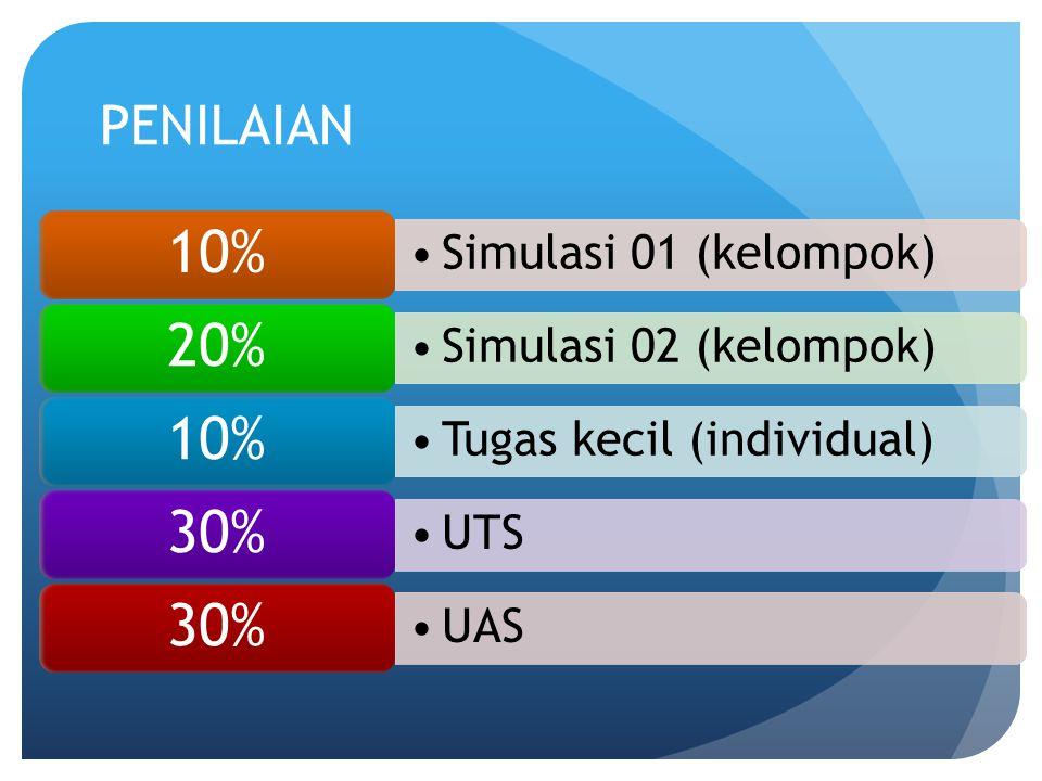 10% 20% 30% PENILAIAN Simulasi 01 (kelompok) Simulasi 02 (kelompok)
