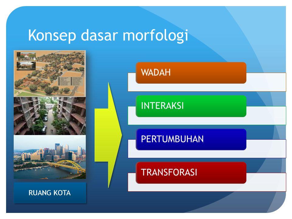 Konsep dasar morfologi