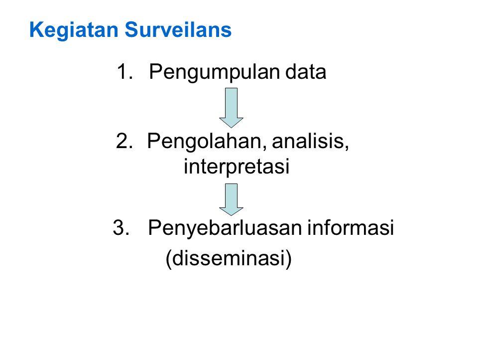 3. Penyebarluasan informasi (disseminasi)
