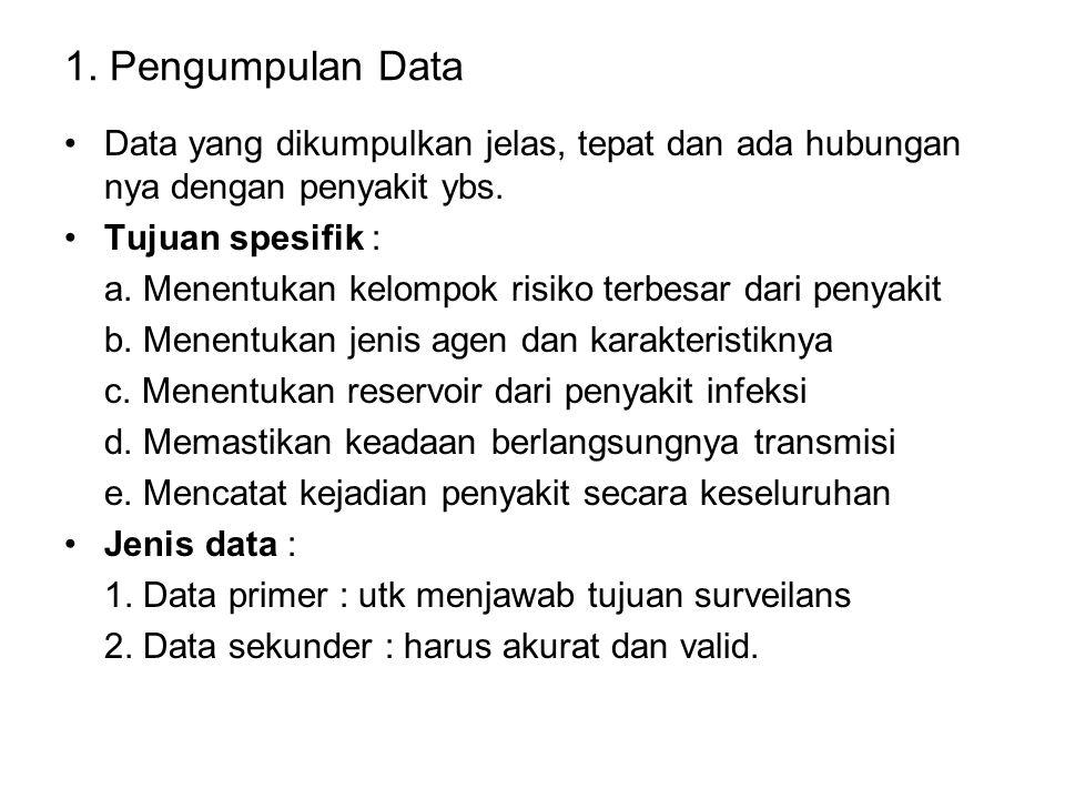 1. Pengumpulan Data Data yang dikumpulkan jelas, tepat dan ada hubungan nya dengan penyakit ybs. Tujuan spesifik :
