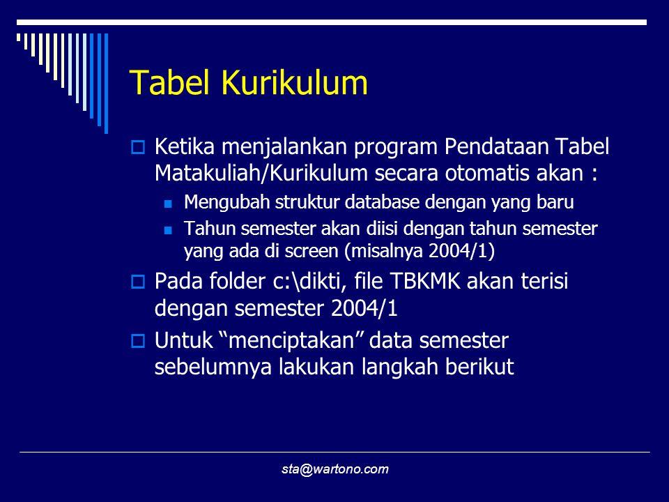 Tabel Kurikulum Ketika menjalankan program Pendataan Tabel Matakuliah/Kurikulum secara otomatis akan :