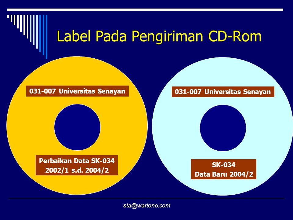 Label Pada Pengiriman CD-Rom