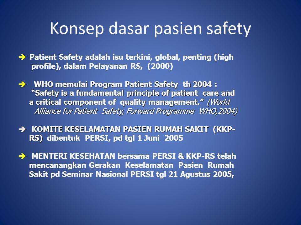 Konsep dasar pasien safety
