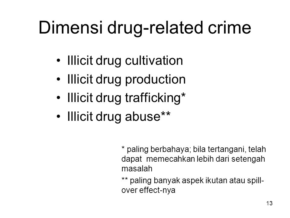 Dimensi drug-related crime
