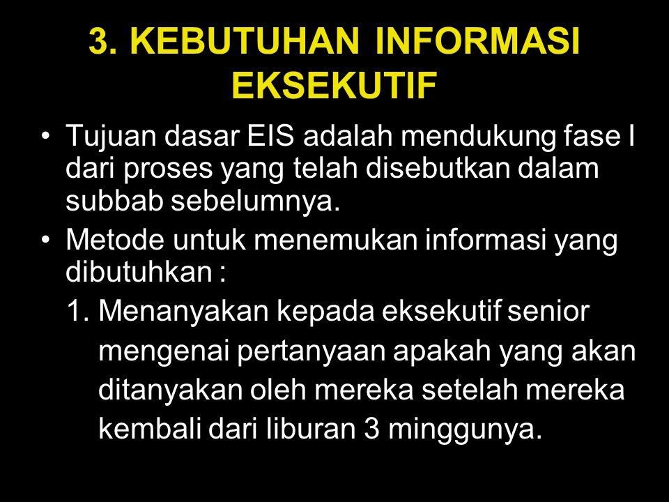 3. KEBUTUHAN INFORMASI EKSEKUTIF