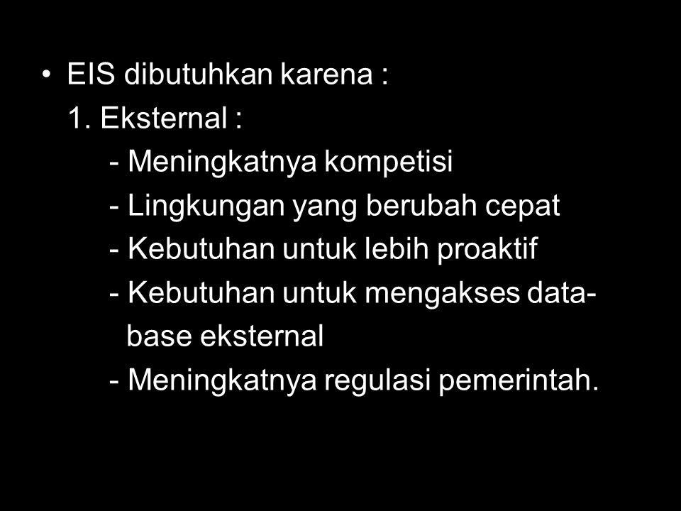EIS dibutuhkan karena :