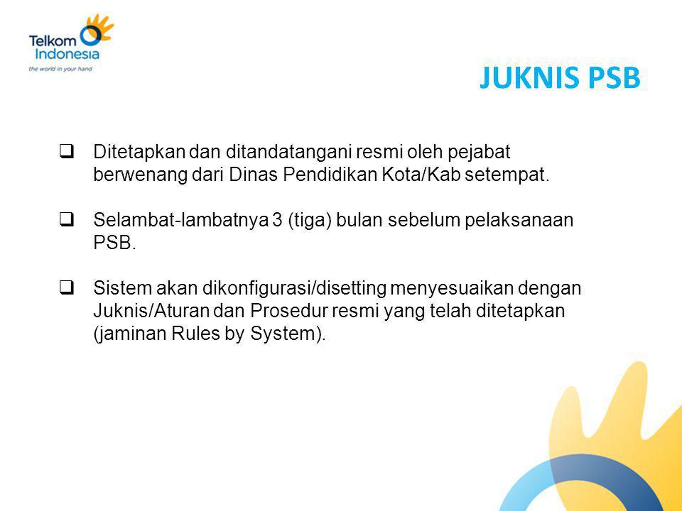 JUKNIS PSB Ditetapkan dan ditandatangani resmi oleh pejabat berwenang dari Dinas Pendidikan Kota/Kab setempat.
