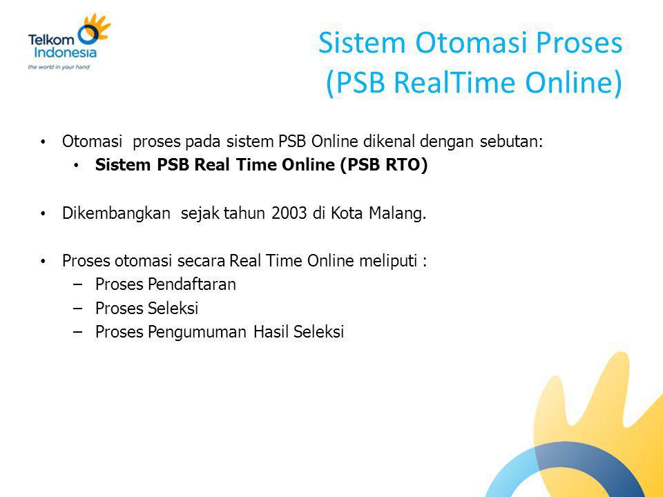Sistem Otomasi Proses (PSB RealTime Online)