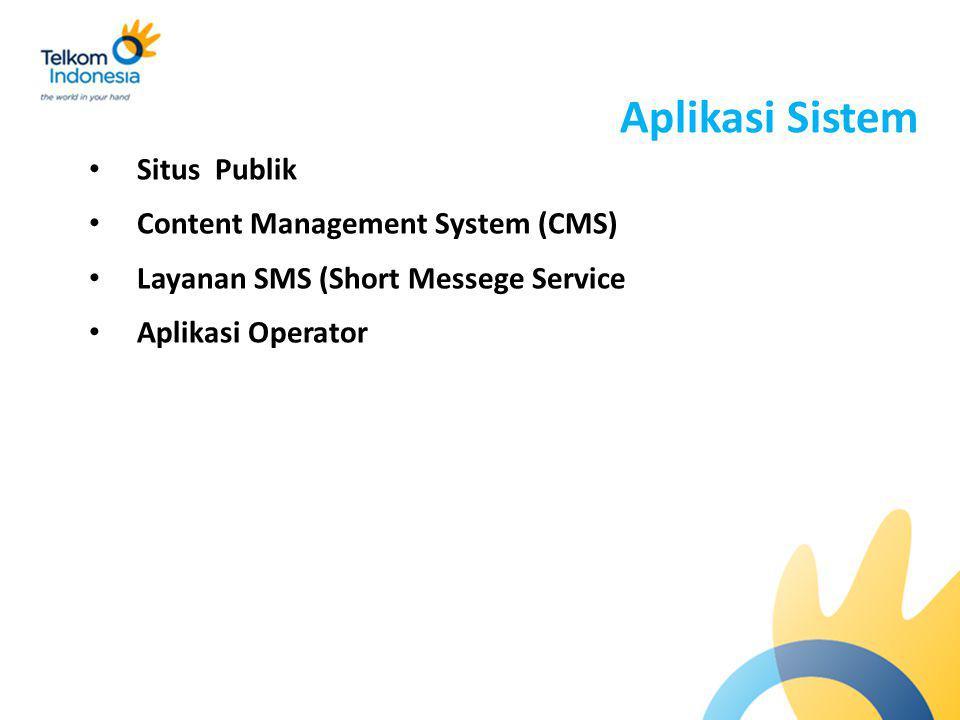 Aplikasi Sistem Situs Publik Content Management System (CMS)