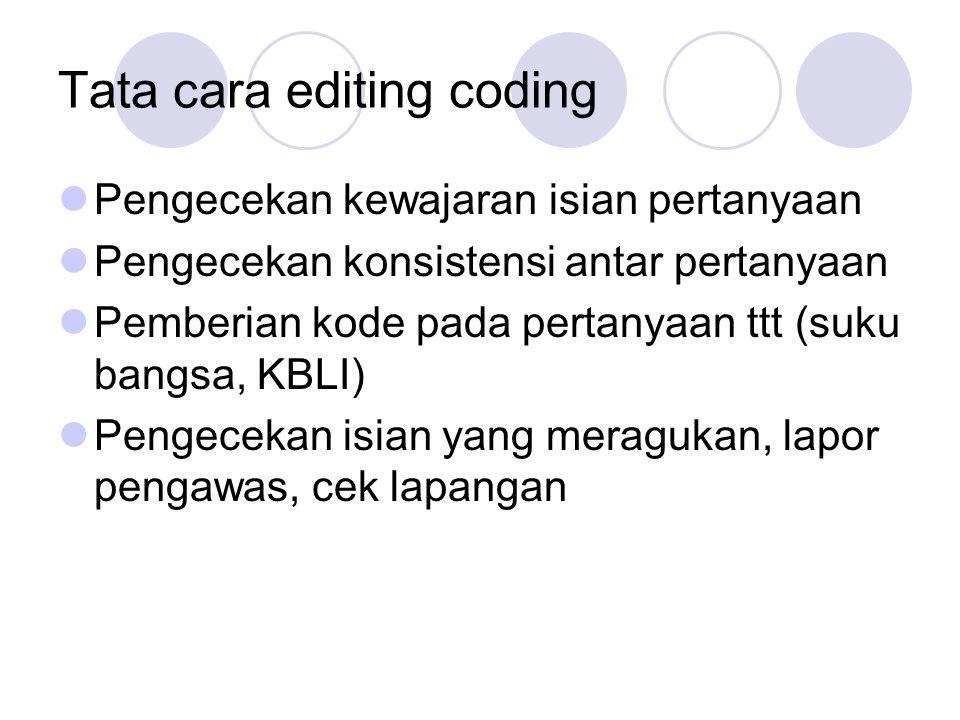Tata cara editing coding