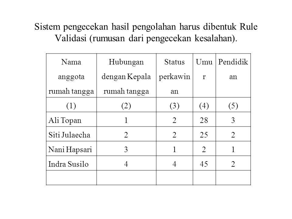 Sistem pengecekan hasil pengolahan harus dibentuk Rule Validasi (rumusan dari pengecekan kesalahan).