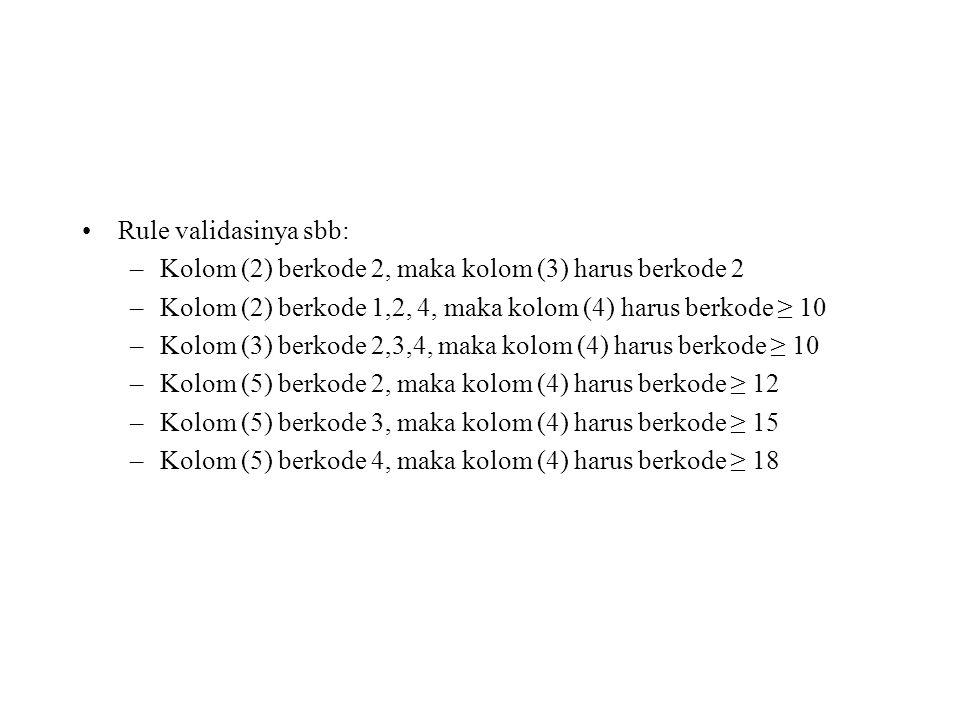 Rule validasinya sbb: Kolom (2) berkode 2, maka kolom (3) harus berkode 2. Kolom (2) berkode 1,2, 4, maka kolom (4) harus berkode ≥ 10.