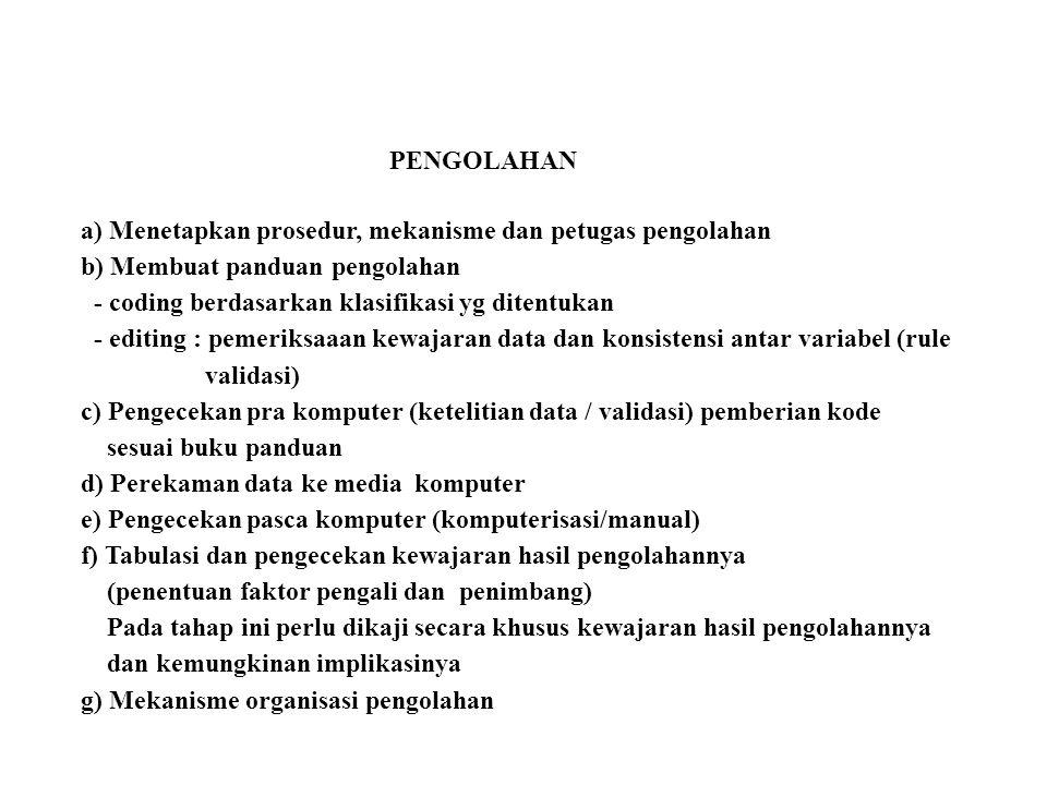 PENGOLAHAN a) Menetapkan prosedur, mekanisme dan petugas pengolahan. b) Membuat panduan pengolahan.