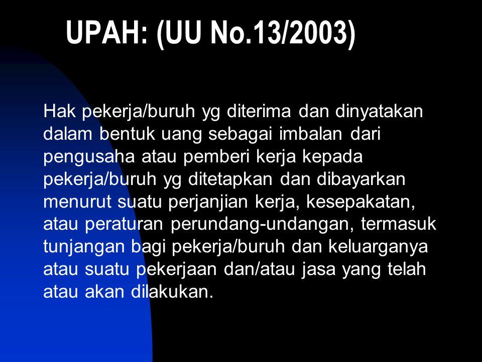 UPAH: (UU No.13/2003)
