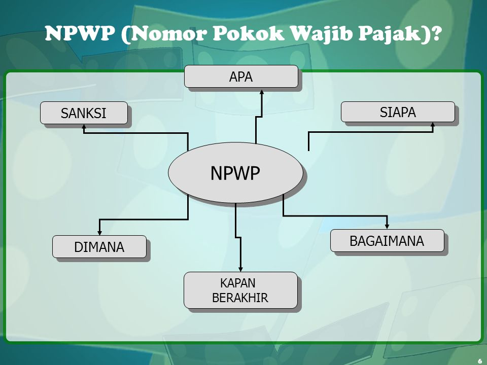 NPWP (Nomor Pokok Wajib Pajak)