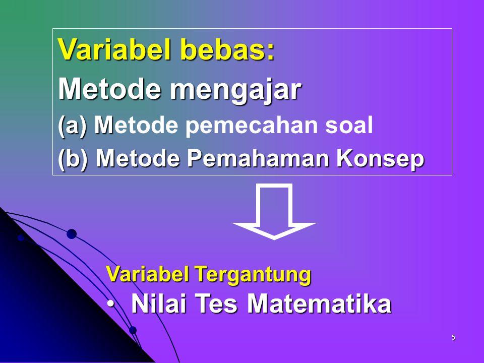 Variabel bebas: Metode mengajar Nilai Tes Matematika