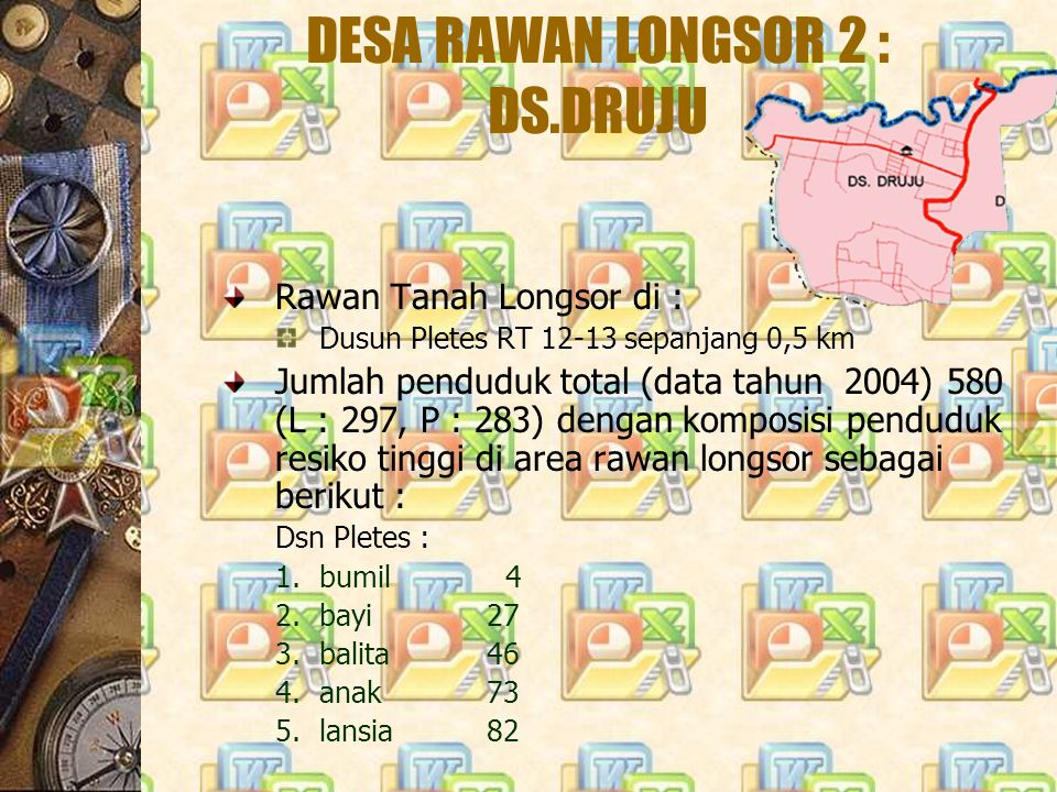 DESA RAWAN LONGSOR 2 : DS.DRUJU