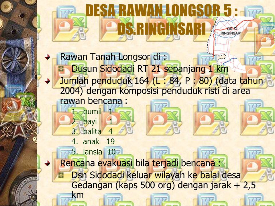 DESA RAWAN LONGSOR 5 : DS.RINGINSARI