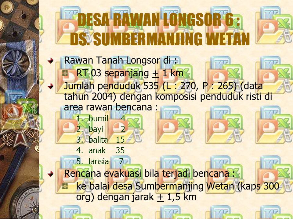 DESA RAWAN LONGSOR 6 : DS. SUMBERMANJING WETAN