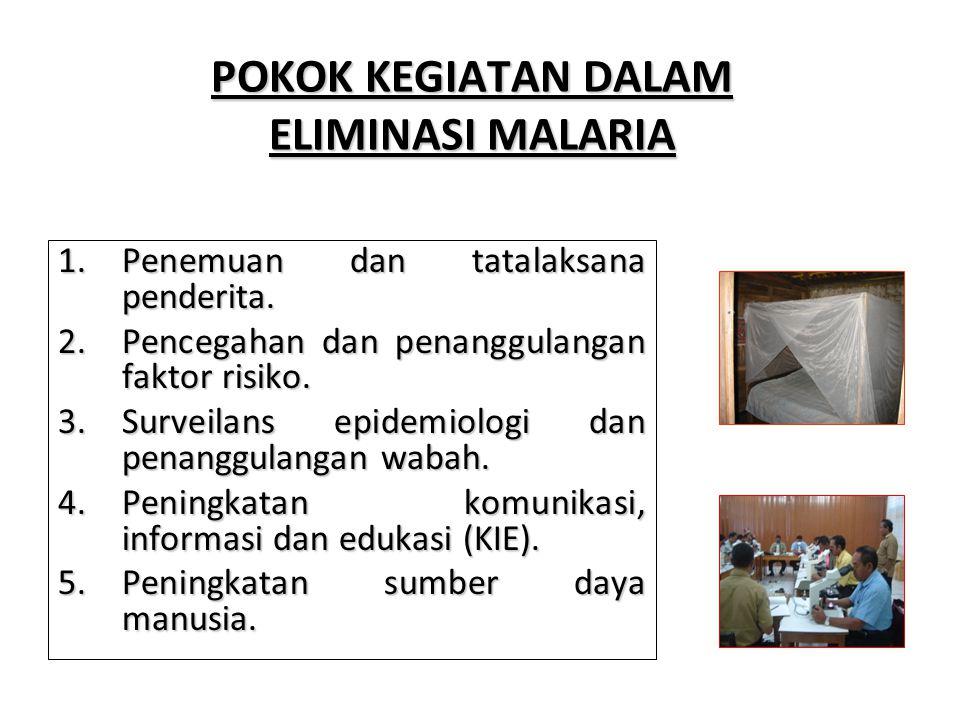 POKOK KEGIATAN DALAM ELIMINASI MALARIA